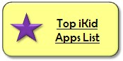 Best-application-list-top-applications